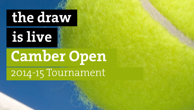 Open Tournament live draw results